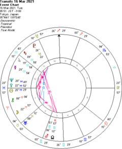 魚座水星の効果(プログレスの月も)