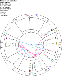 木星の発光は何を表しているのか?